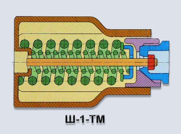 поглощающий аппарат Ш-1-ТМ