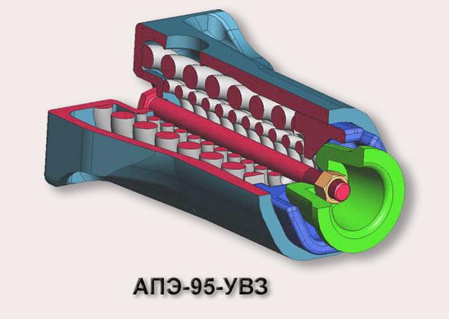 Поглощающий аппарат АПЭ-95-УВЗ